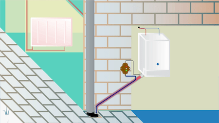 How to prevent the condensate pipe from freezing again video